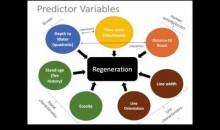 Cassidy Van Rensen - Natural Regeneration of Forest Vegetation on Legacy Seismic Lines