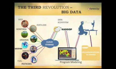 Dan Heaney: Cropping System Mgmt in the Age of Big Data